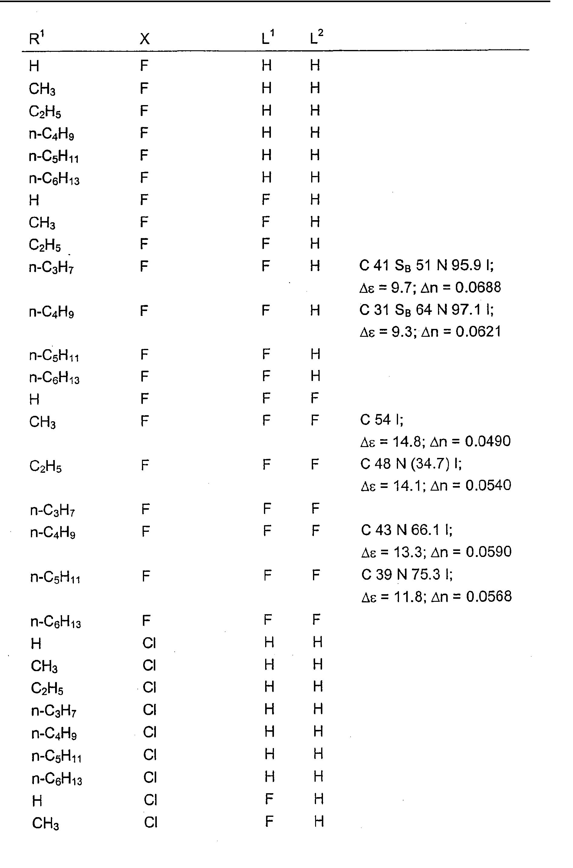 Figure CN101294079BD00651