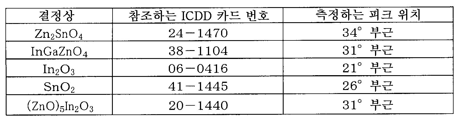 Figure 112015023570209-pct00015