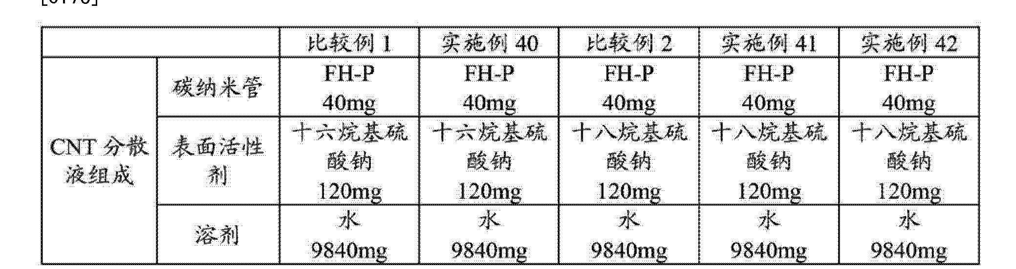 Figure CN103201418AD00193