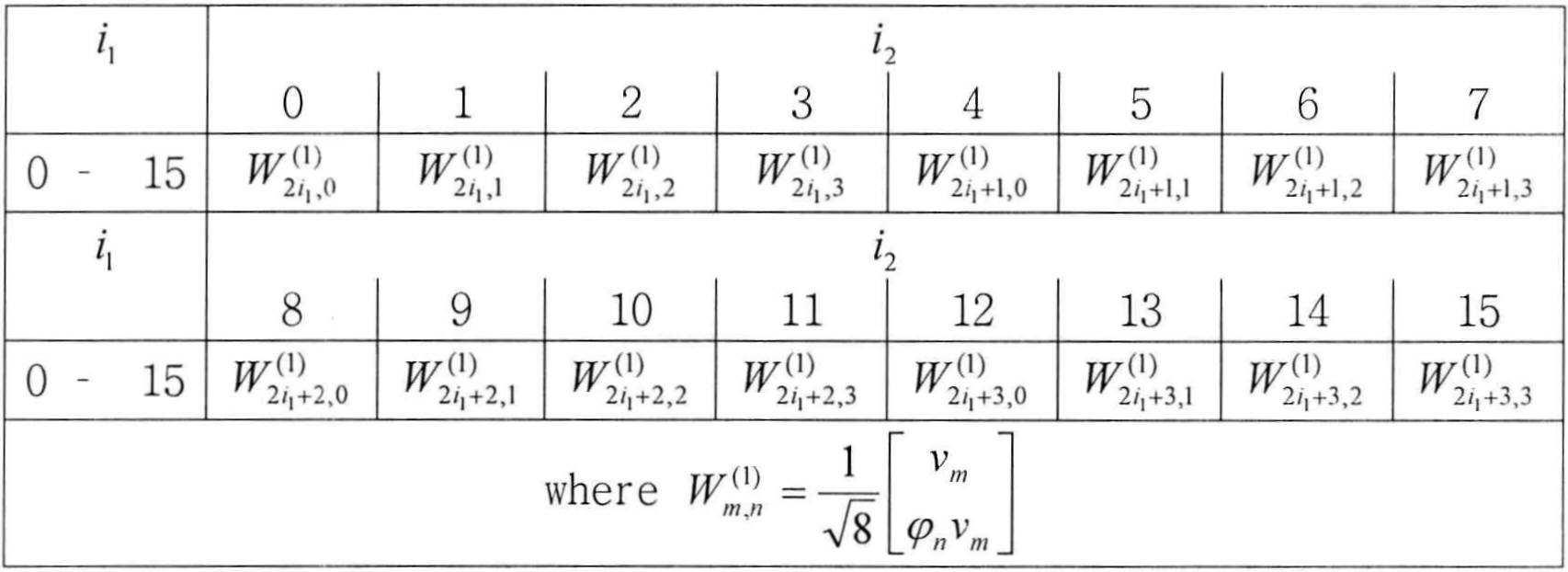 Figure 112011502812217-pat00030