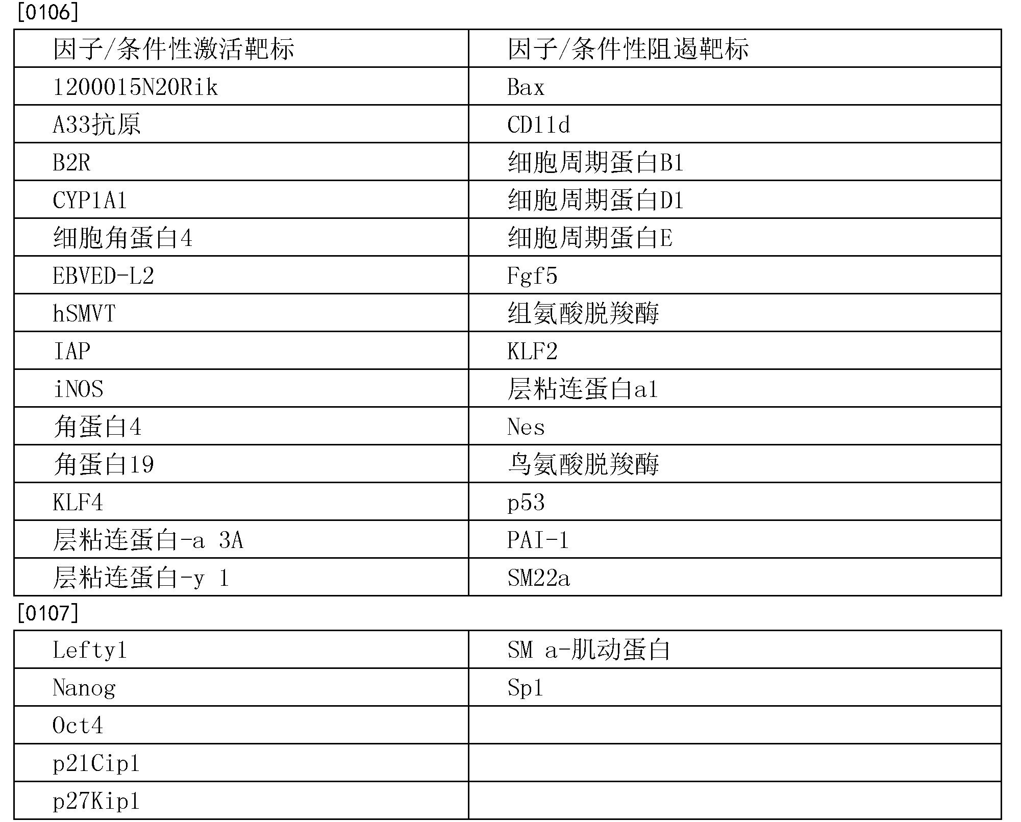 Figure CN102575251BD00191