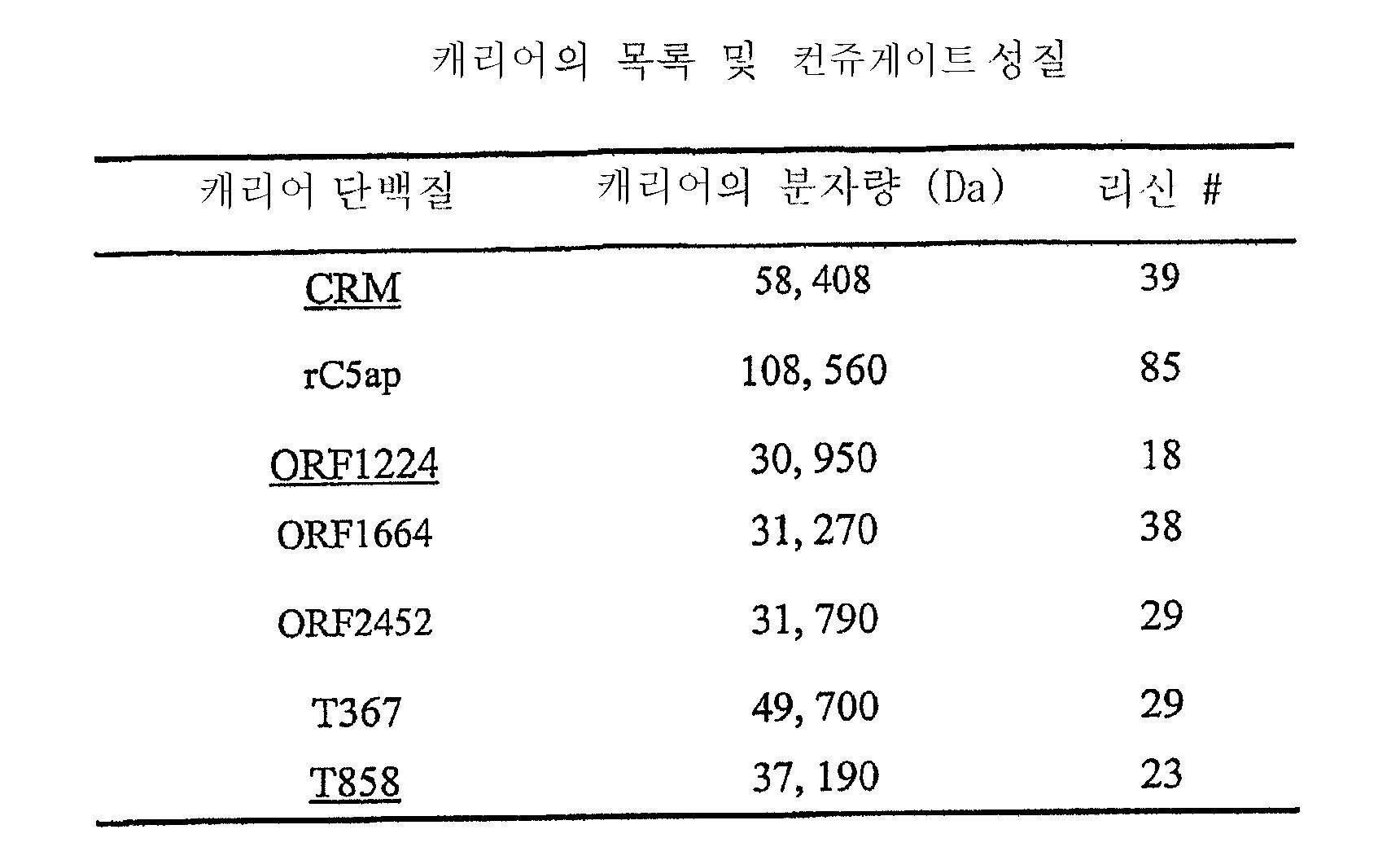 Figure 112011068200653-pat00024