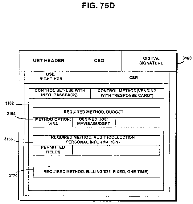 EP1526472A3 - Systems and methods for secure transaction