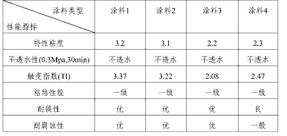Figure CN103694396BD00061