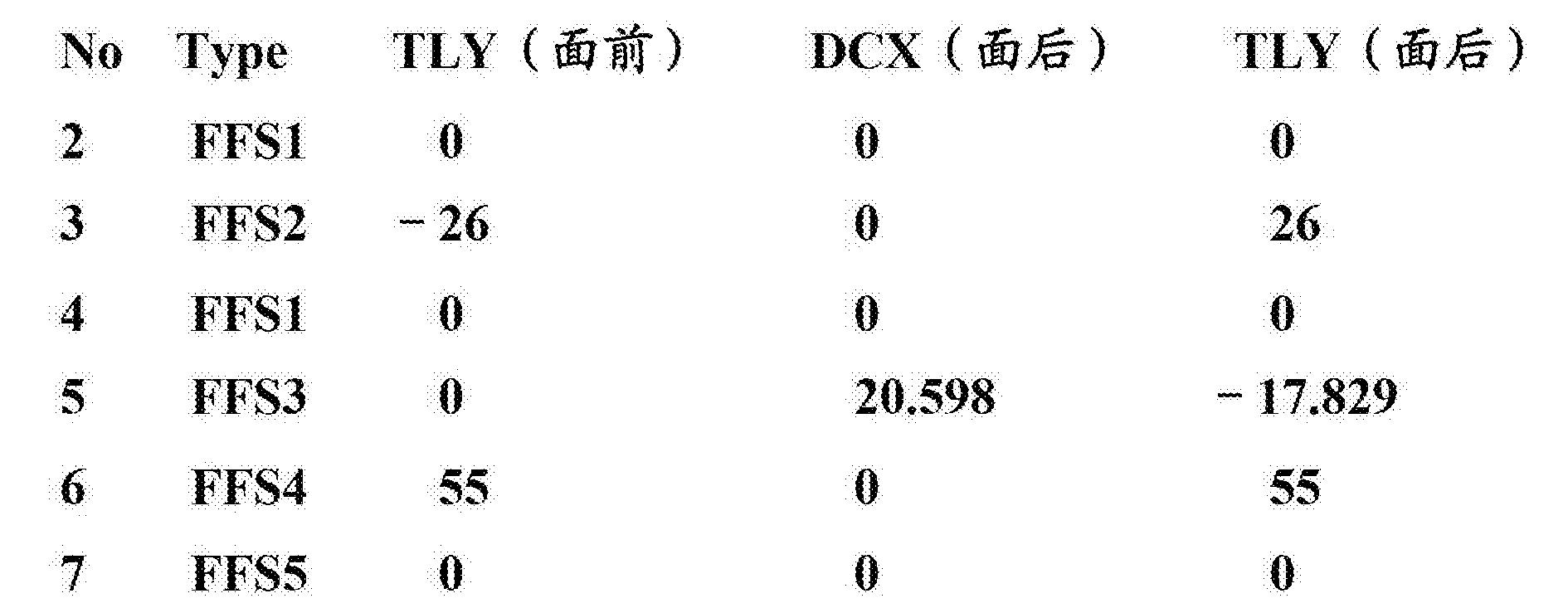 Figure CN103293674BD00251