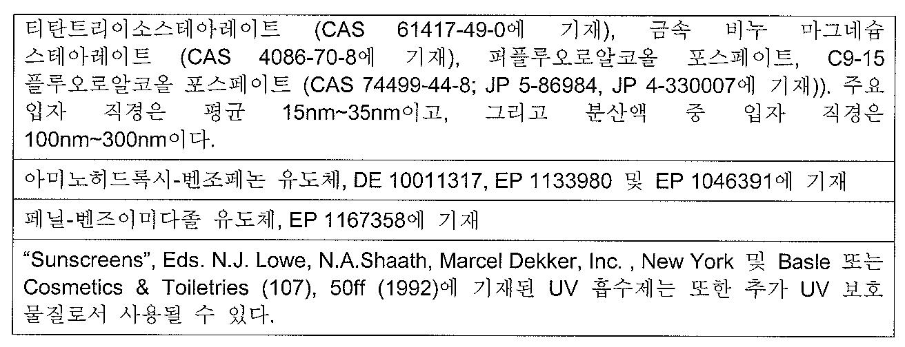 Figure 112008036677090-PCT00046