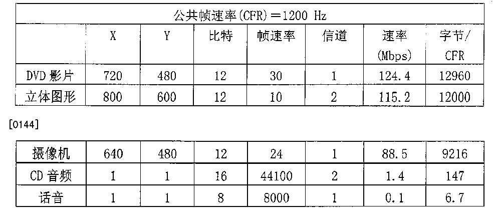 Figure CN101030952BD00161