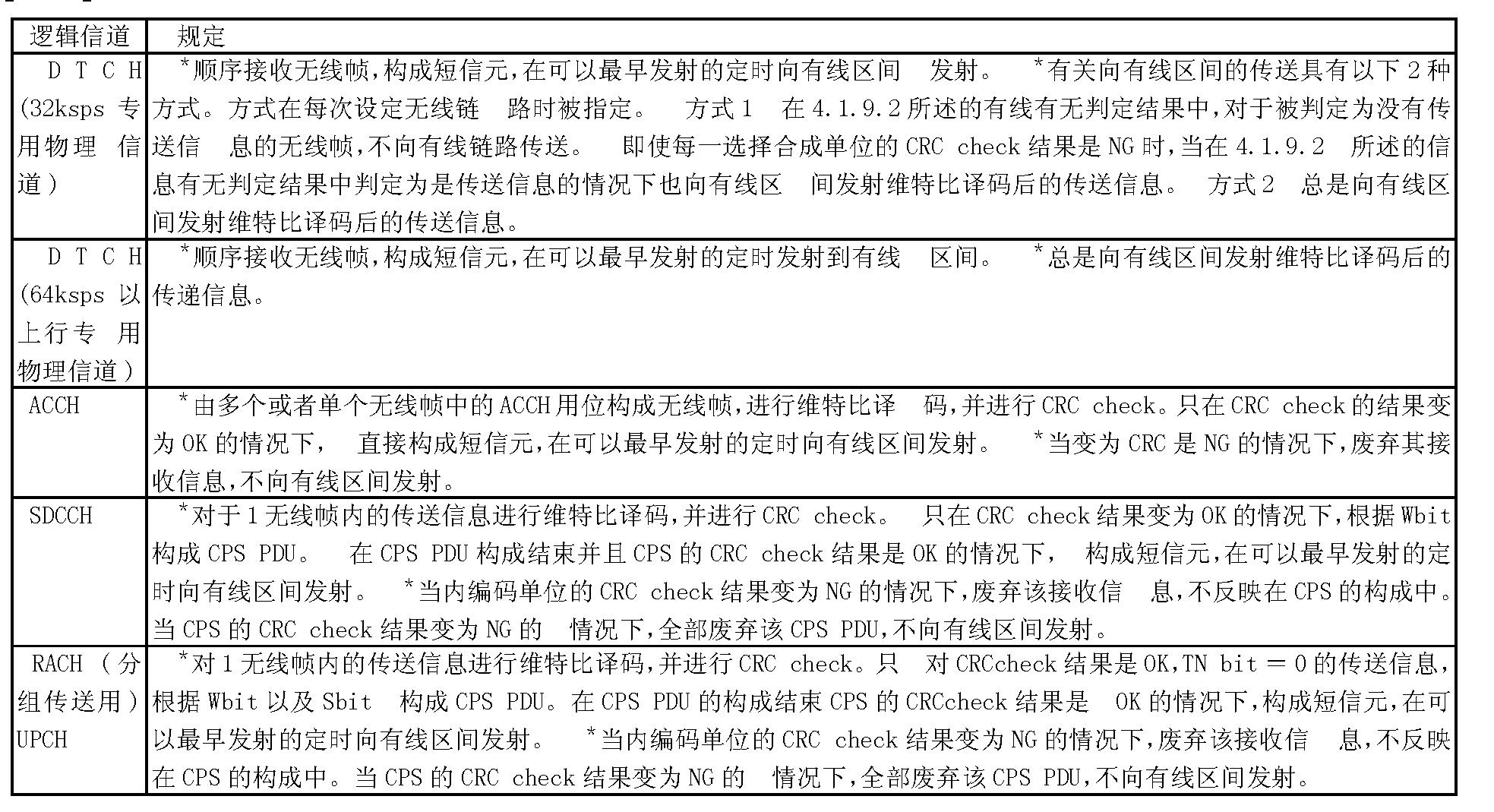 Figure CN1510937BD00602