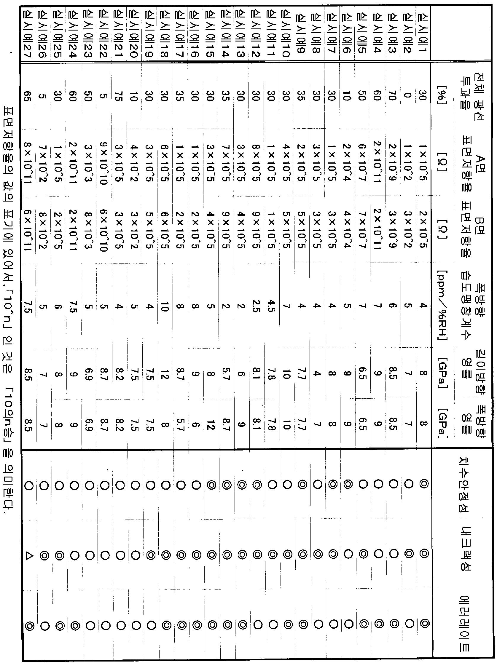 Figure 112008020477754-PCT00010