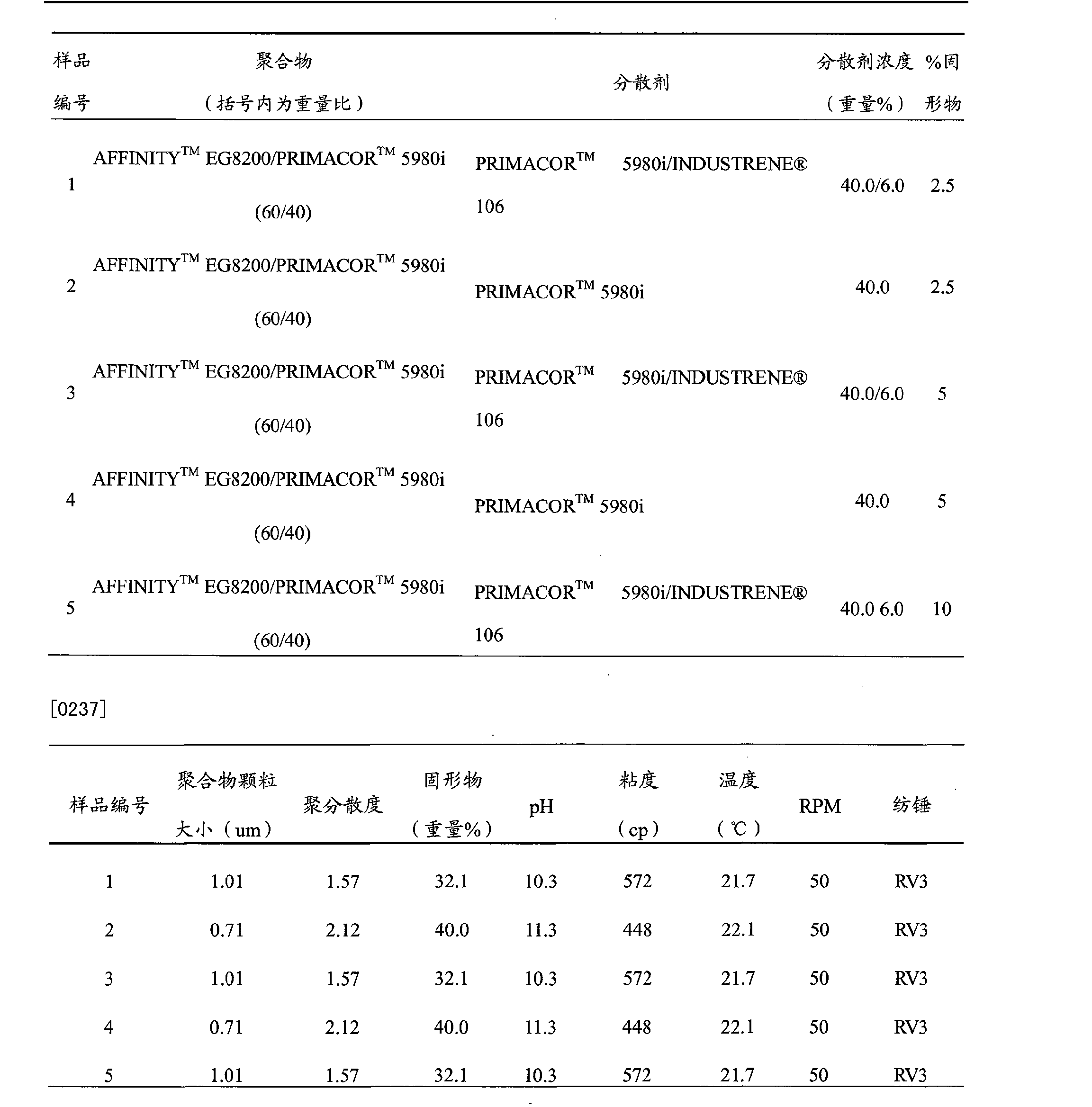 Figure CN101568688BD00301