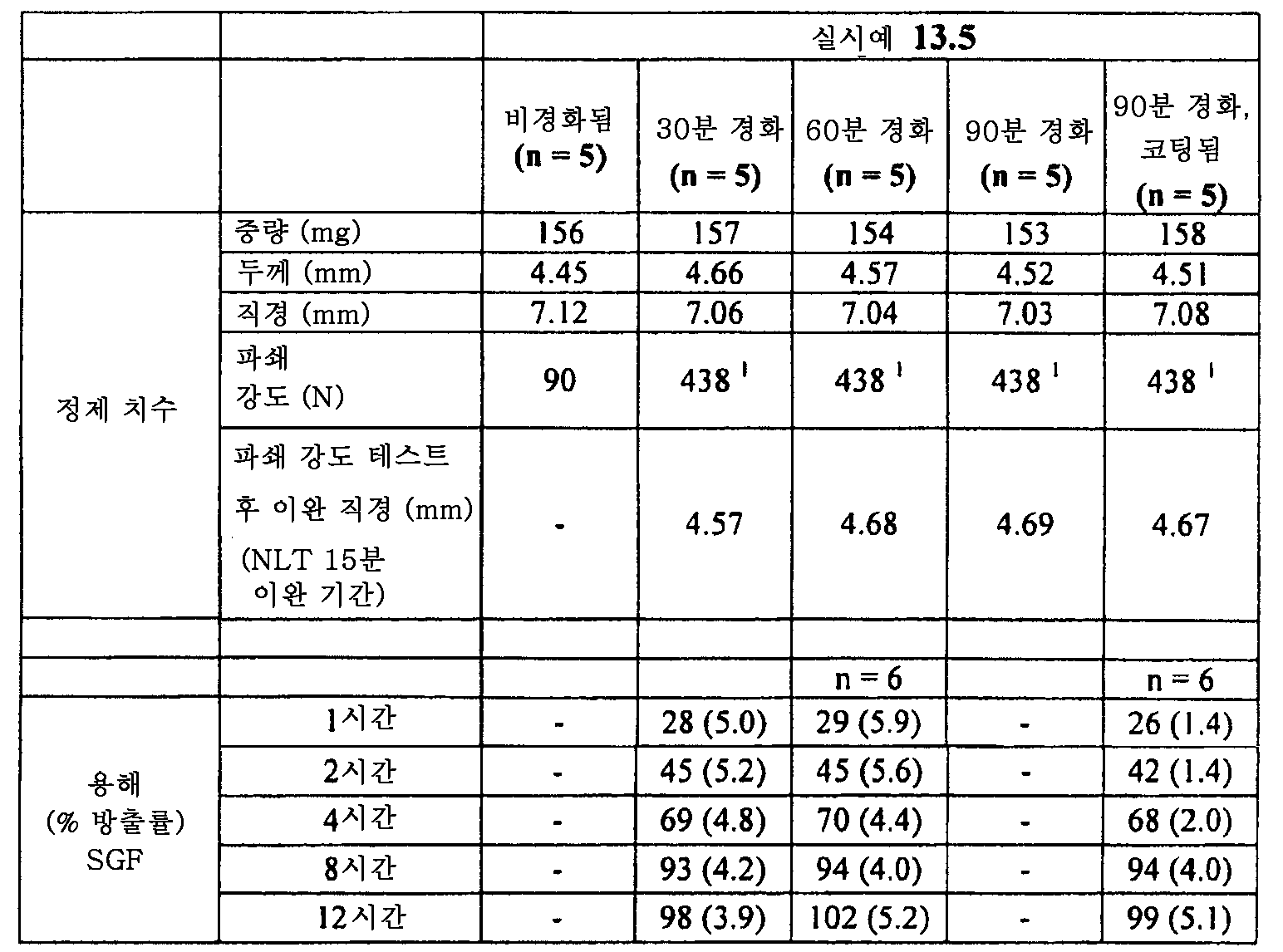 Figure 112011082183604-pat00050