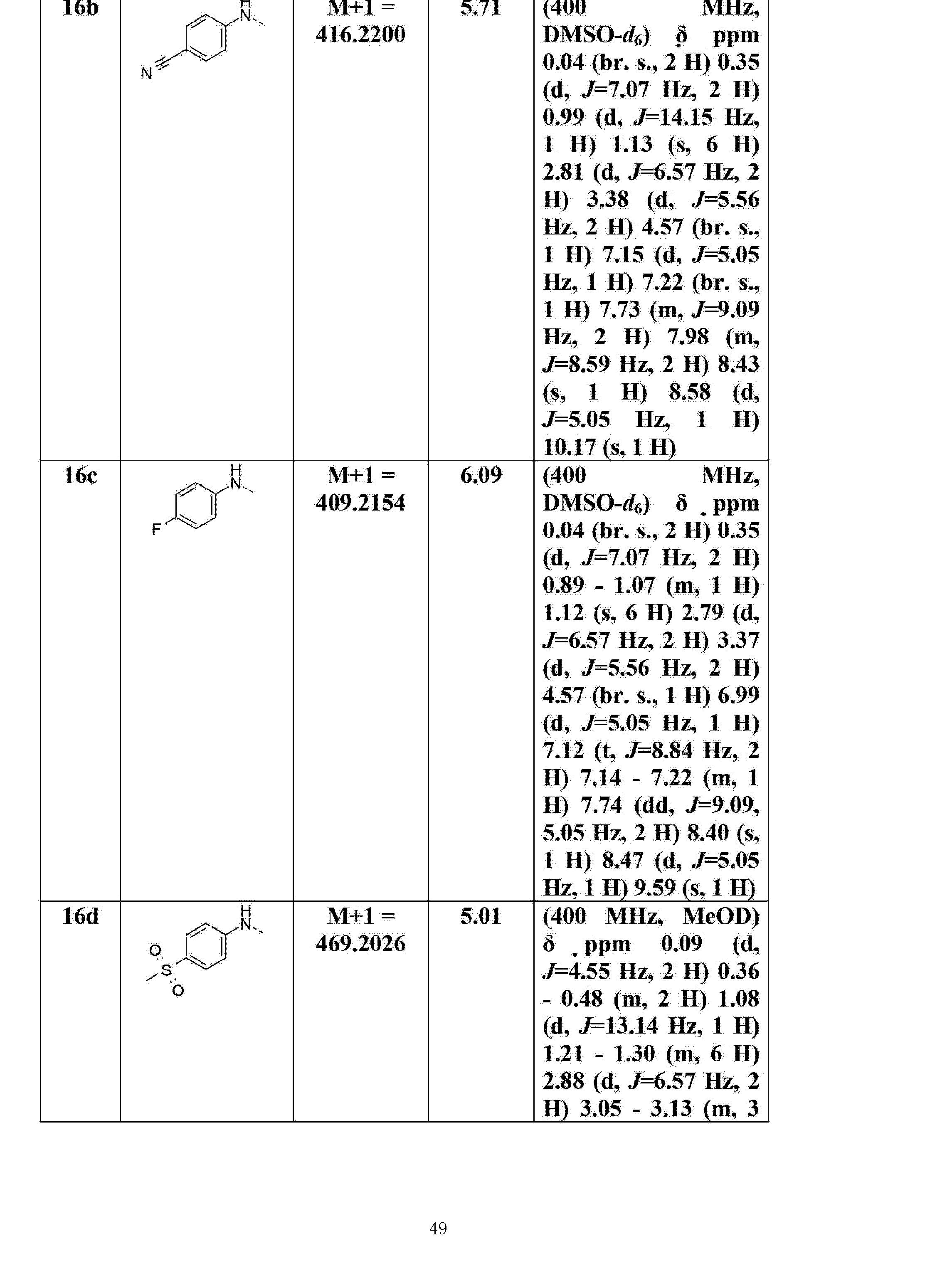 Figure CN103270026AD00491