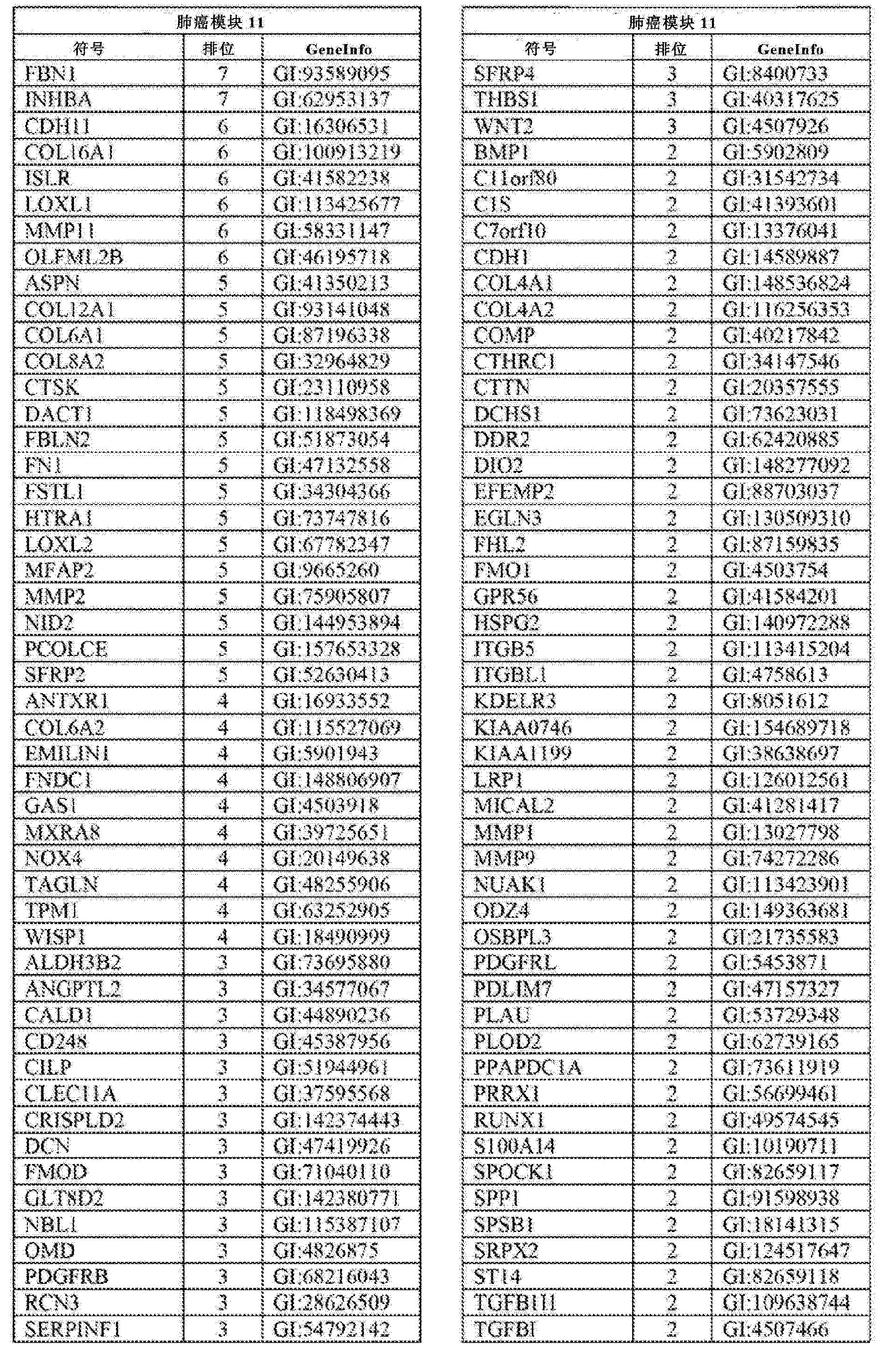 Figure CN102858999AD02461