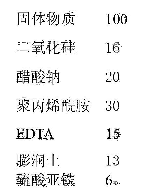 Figure CN103663652AD00042