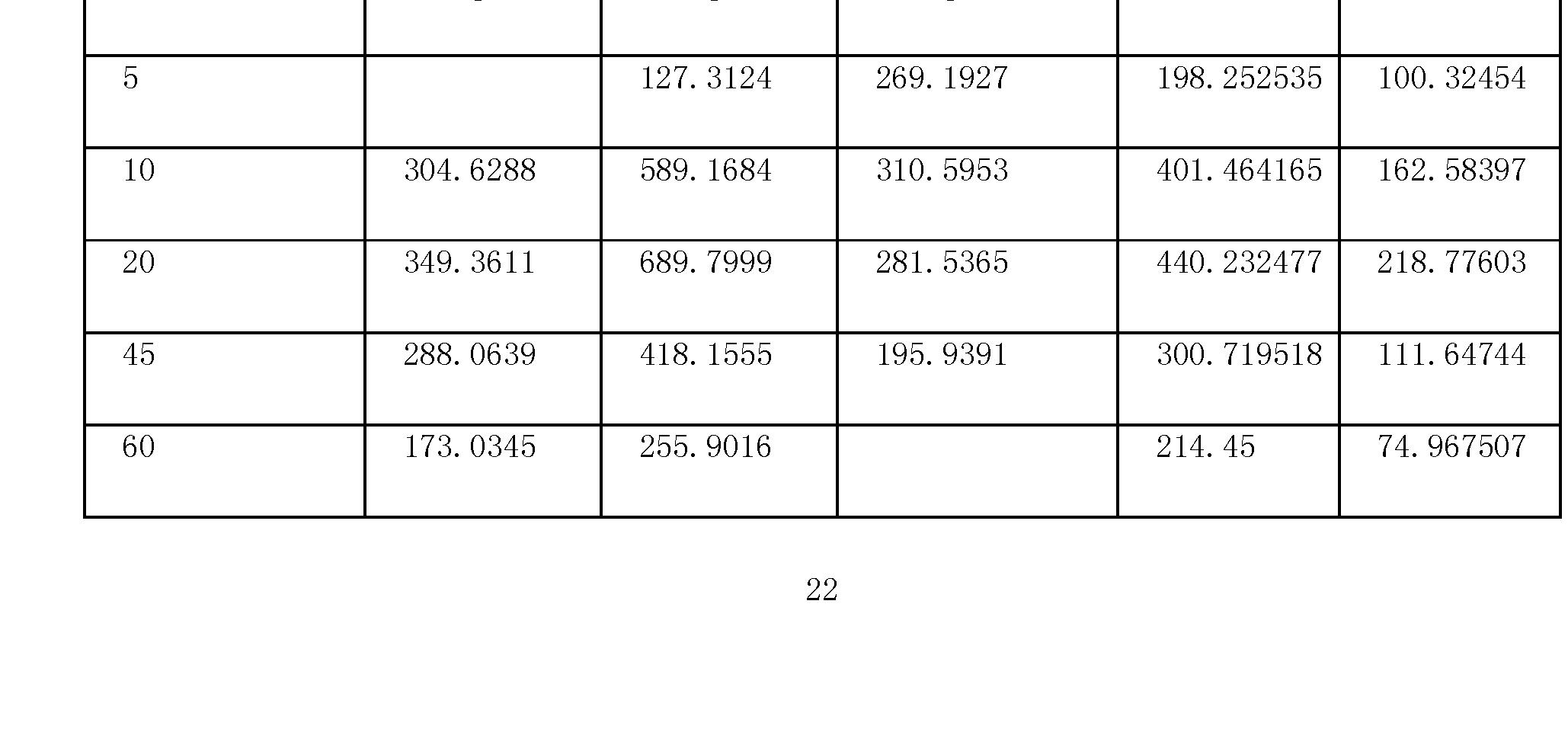 Figure CN101378735BD00223