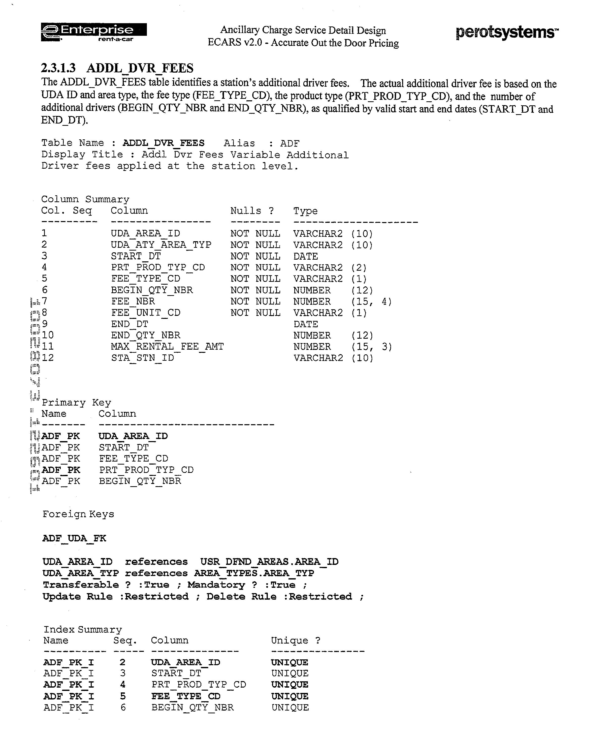 Figure US20030125992A1-20030703-P00822
