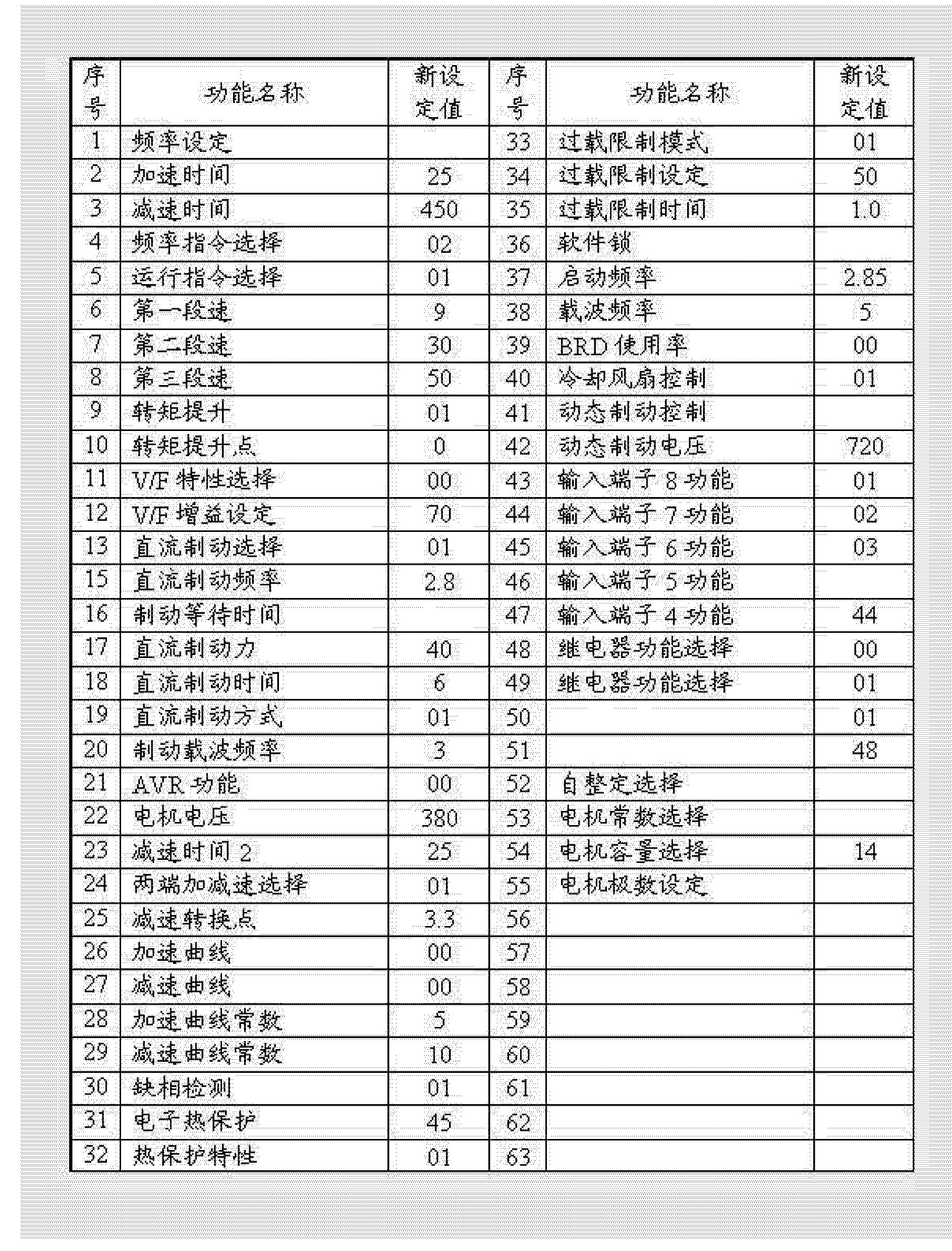 Figure CN102642775AD00081