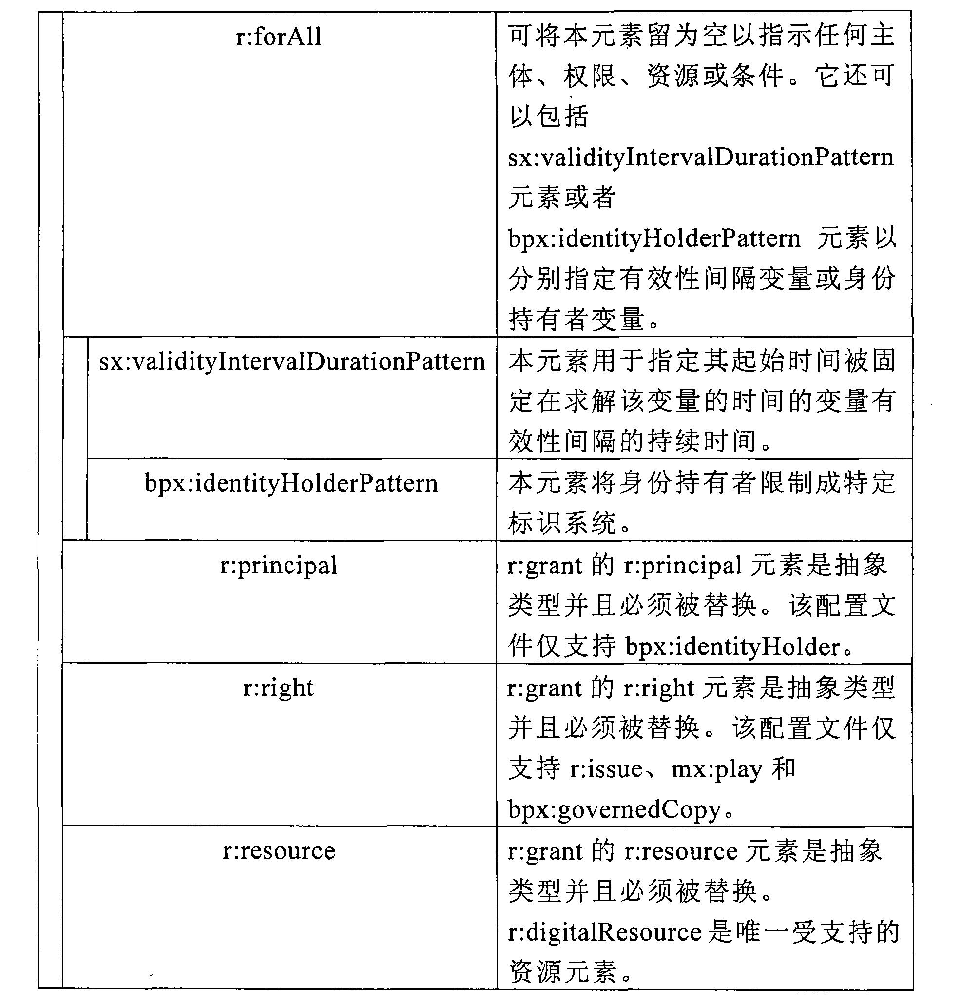 Figure CN101278510BD00441