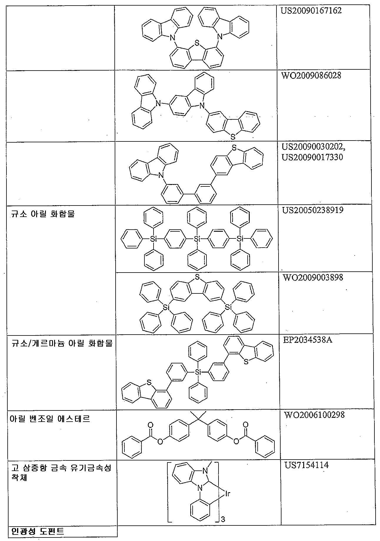 Figure 112011041668089-pct00037