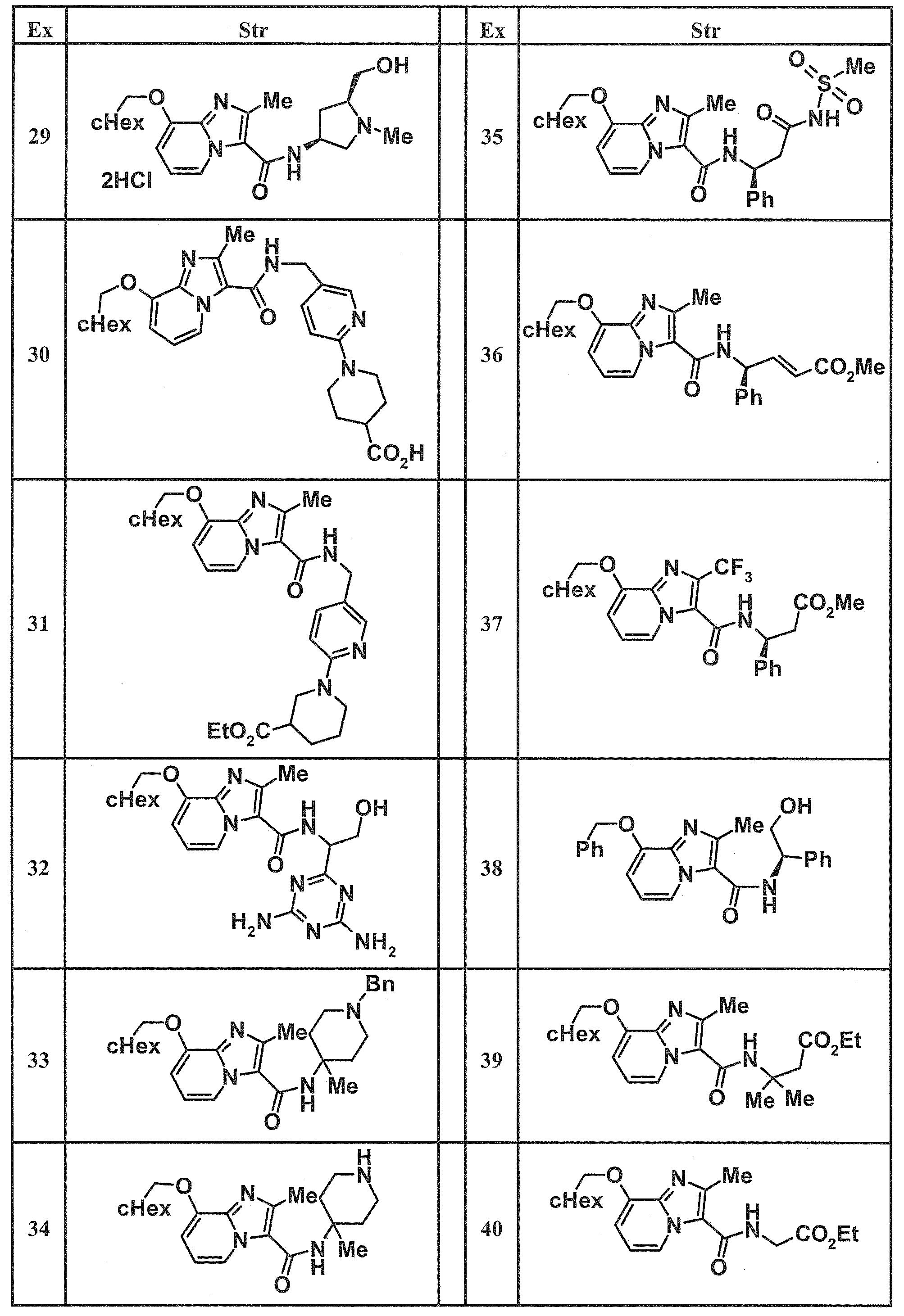 Figure JPOXMLDOC01-appb-T000061