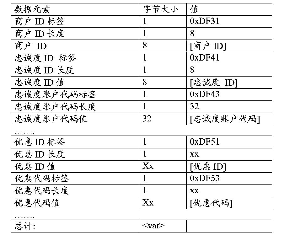 Figure CN104584043AD00552