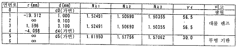 Figure 112010062019979-pat00039