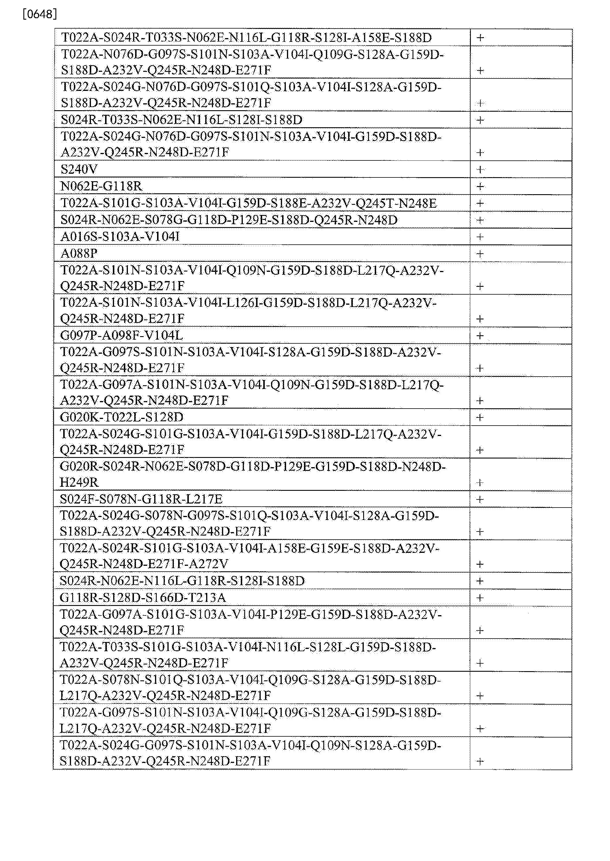 Figure CN103764823BD02501