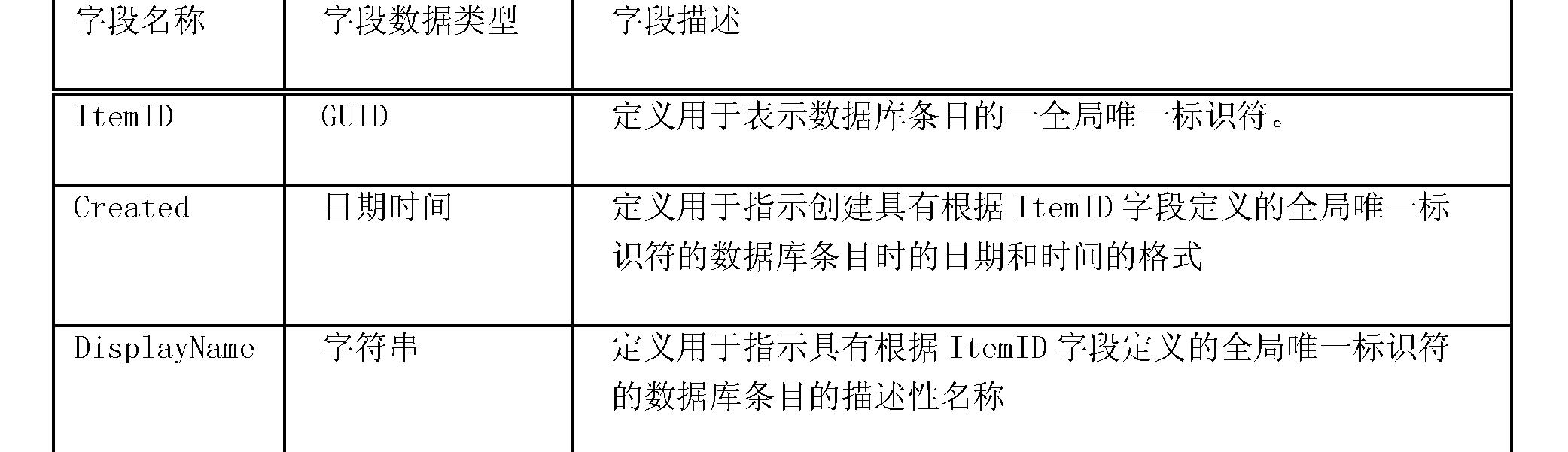 Figure CN101366016BD00151