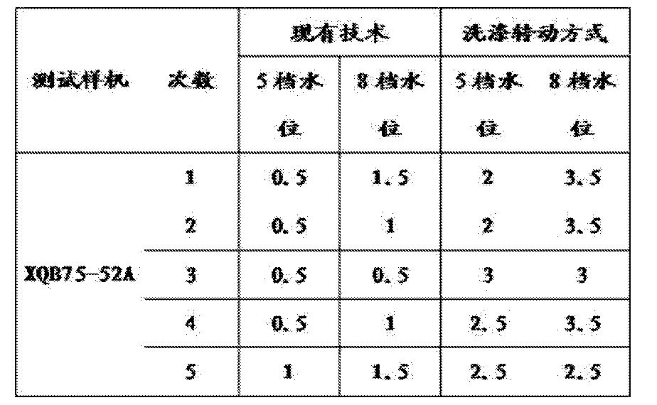 Figure CN104264416BD00071