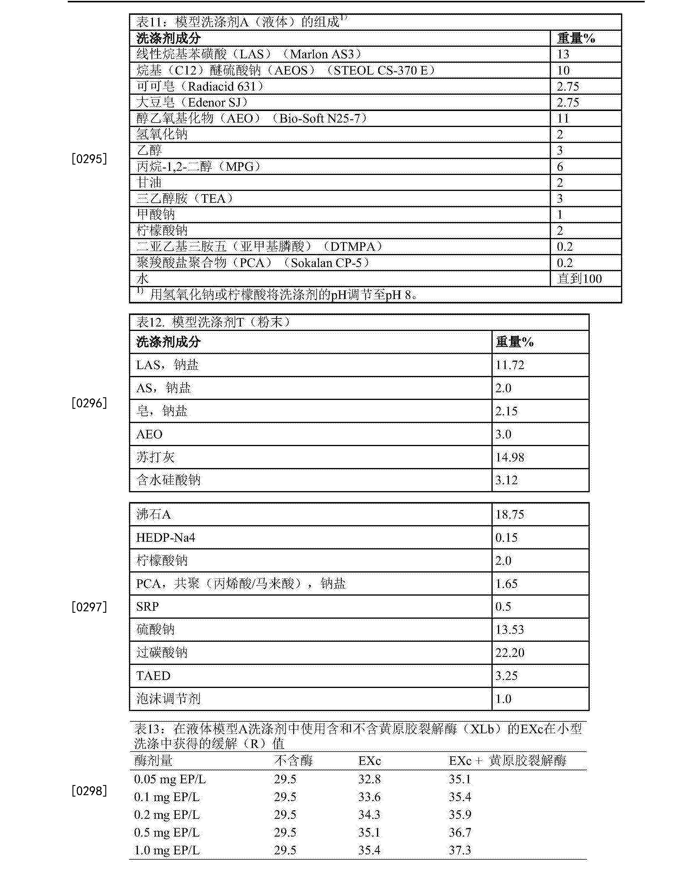 Figure CN108026487AD00361