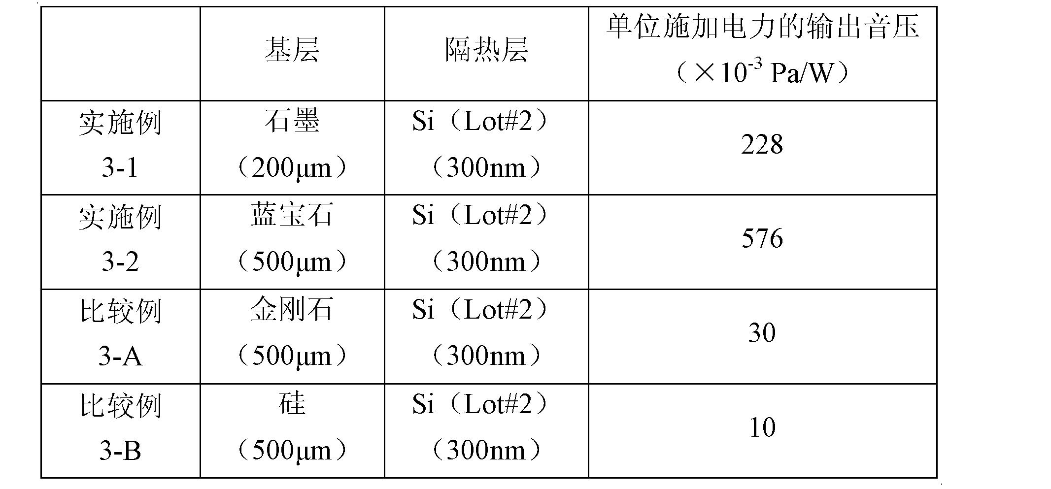 Figure CN102450036BD00231