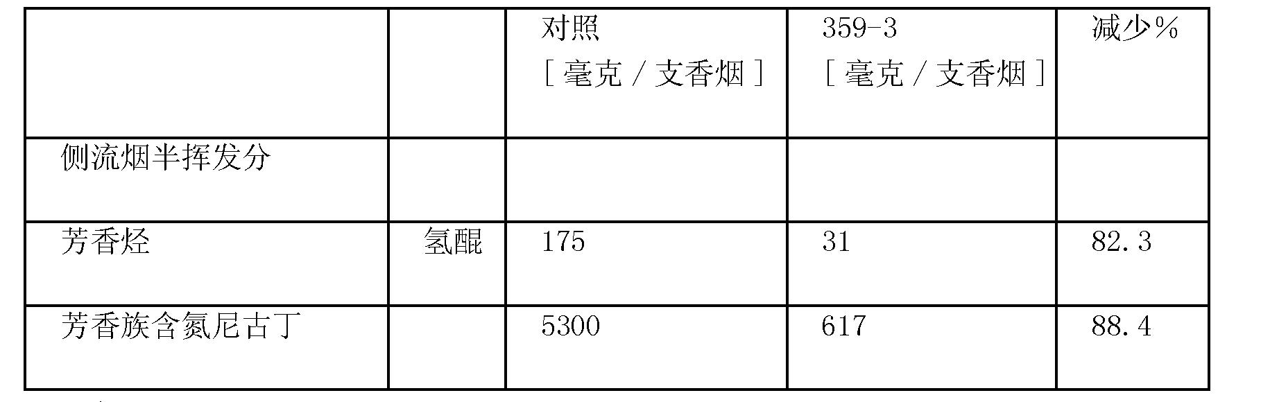Figure CN101381972BD00133