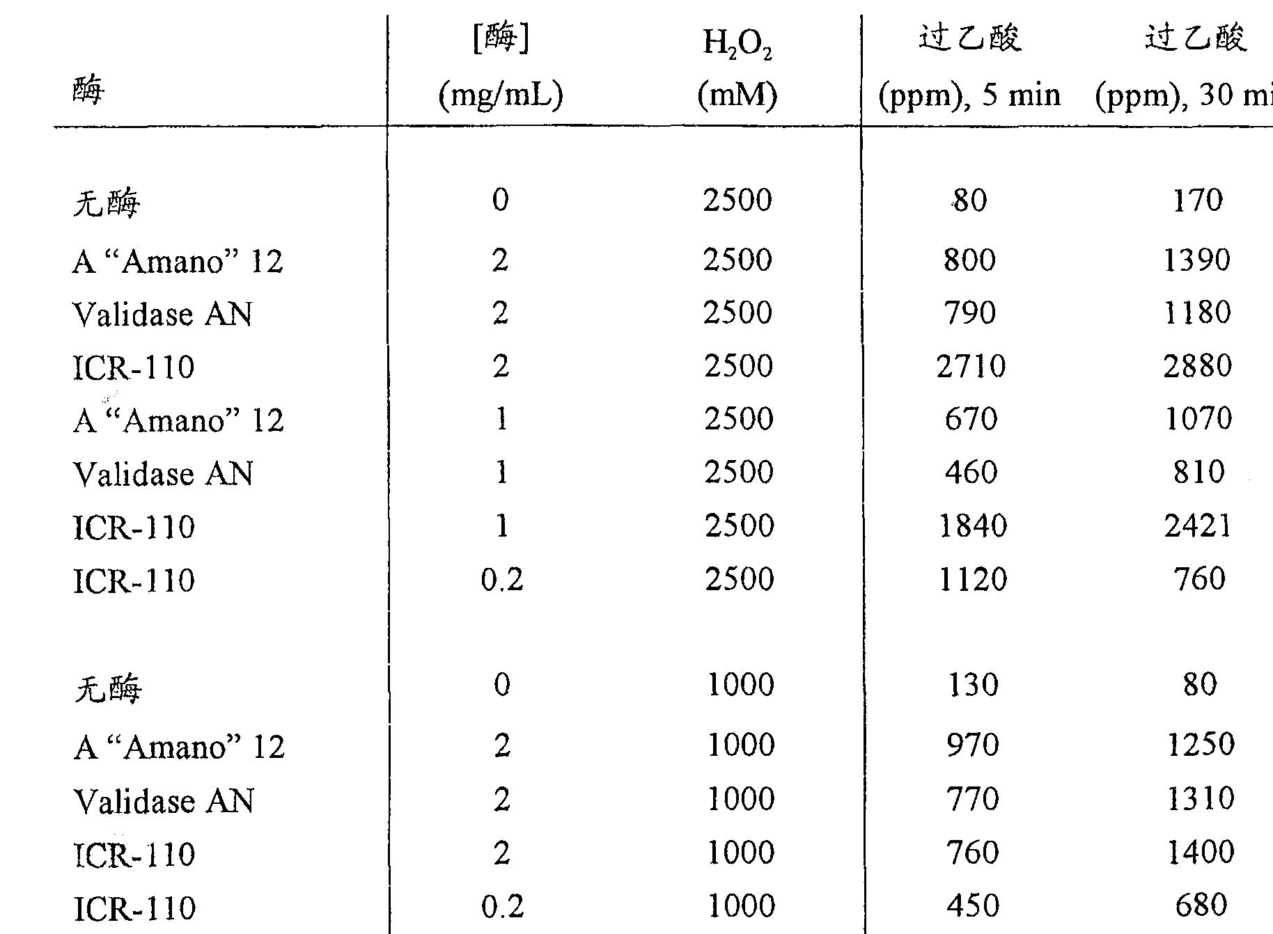Figure CN101166828BD00391