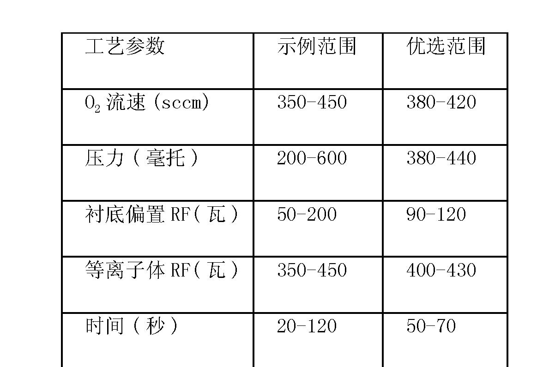 Figure CN102067292BD00102