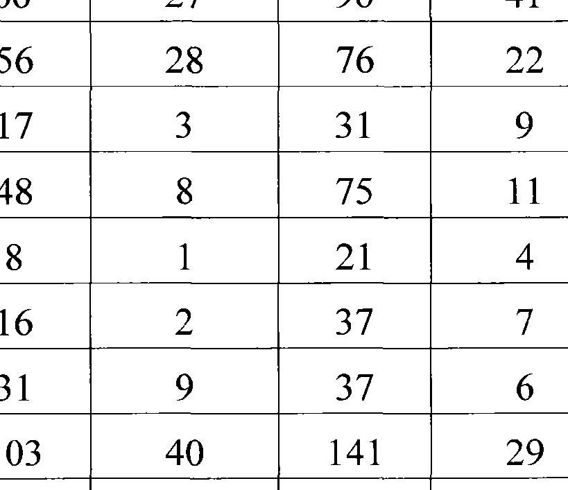 Figure CN101448849BD00381