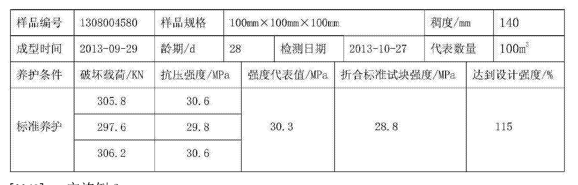 Figure CN103864357BD00071
