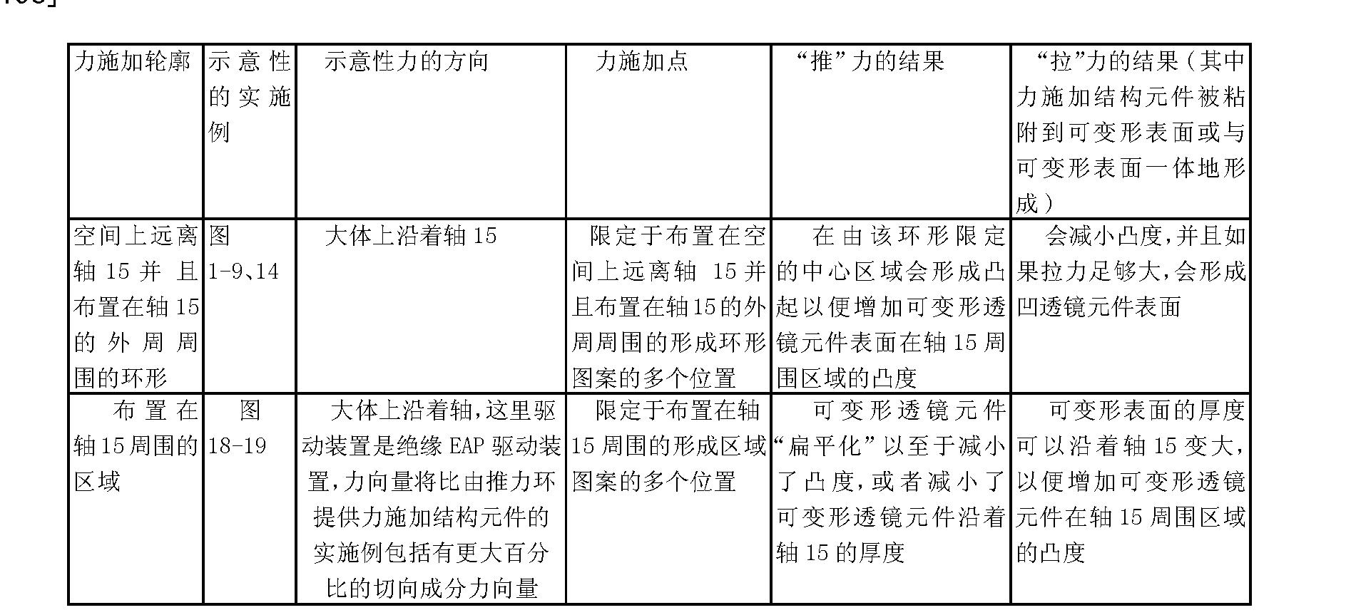 Figure CN101632030BD00221