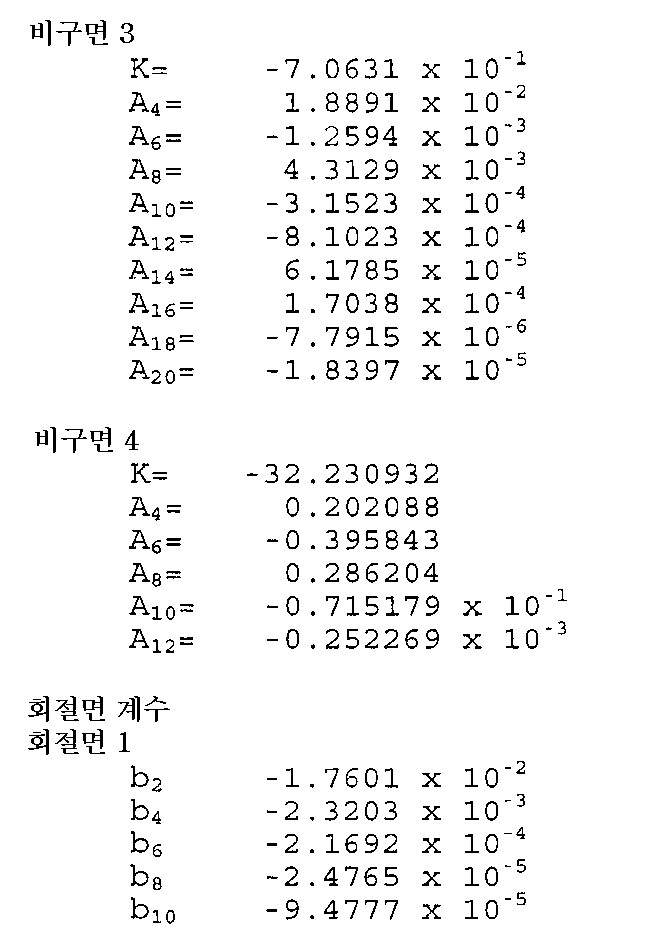 Figure 112008069872970-pat00034
