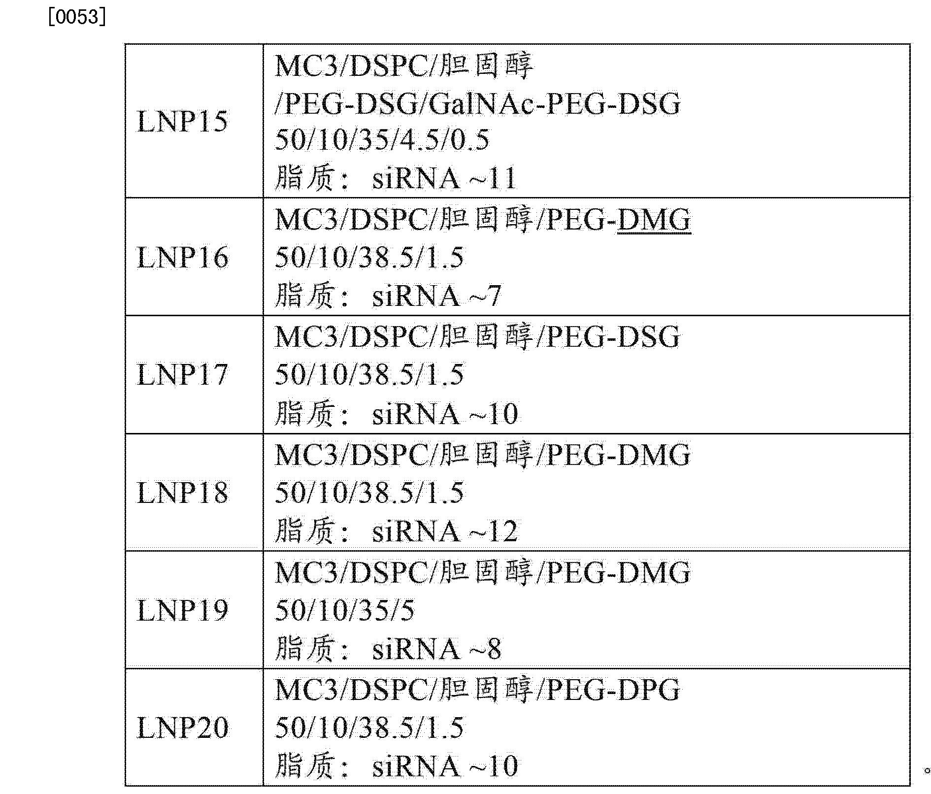 Figure CN104922699AD00131