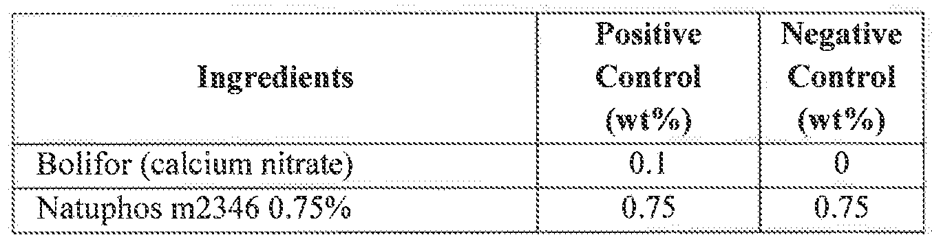 Wo2016090366a1 Animal Feed Supplement And Method Google Patents