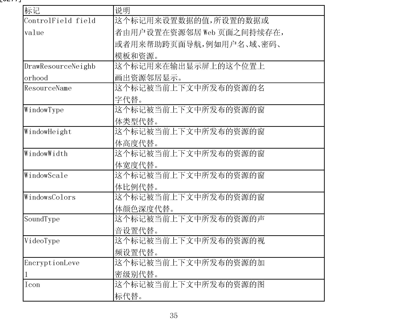 Figure CN101410803BD00351