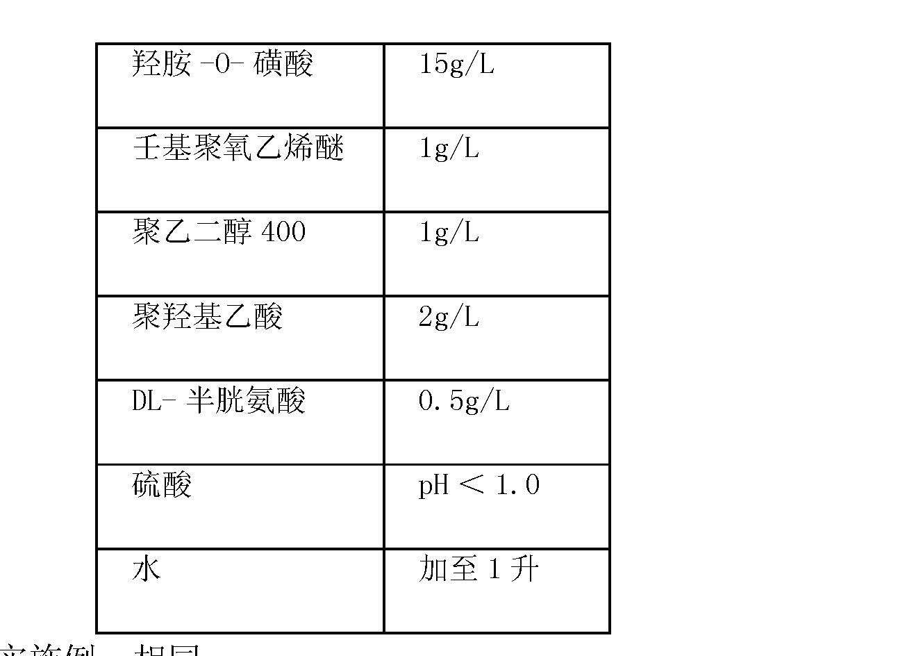 Figure CN101896039BD00071