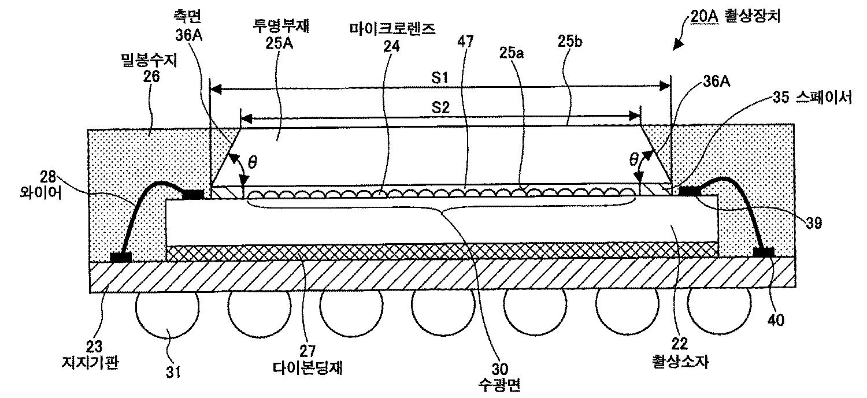Figure R1020070023927