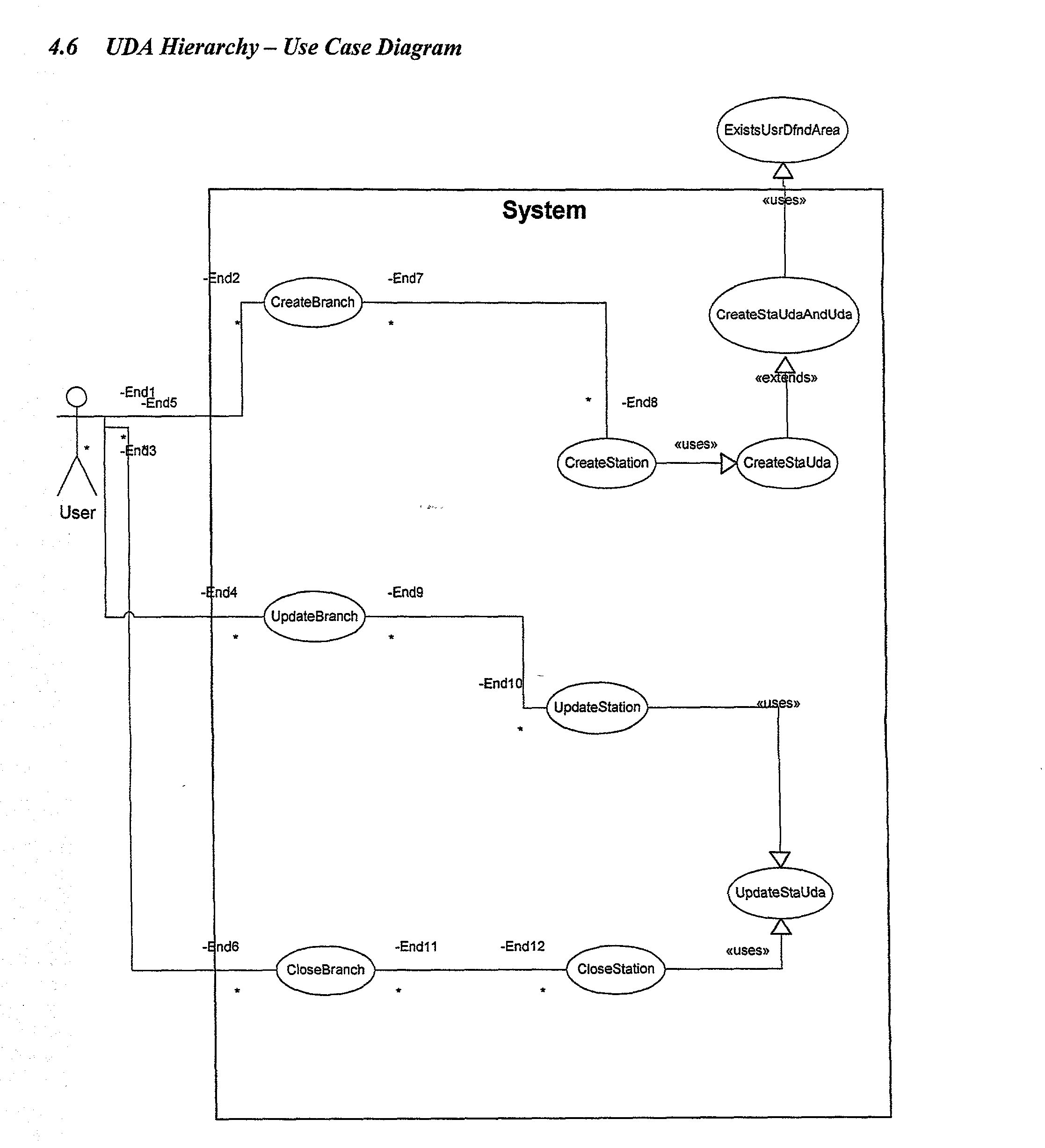 Figure US20030125992A1-20030703-P01131