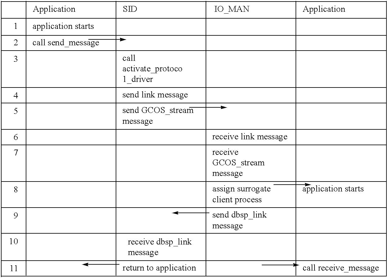 Figure US06615217-20030902-C00013