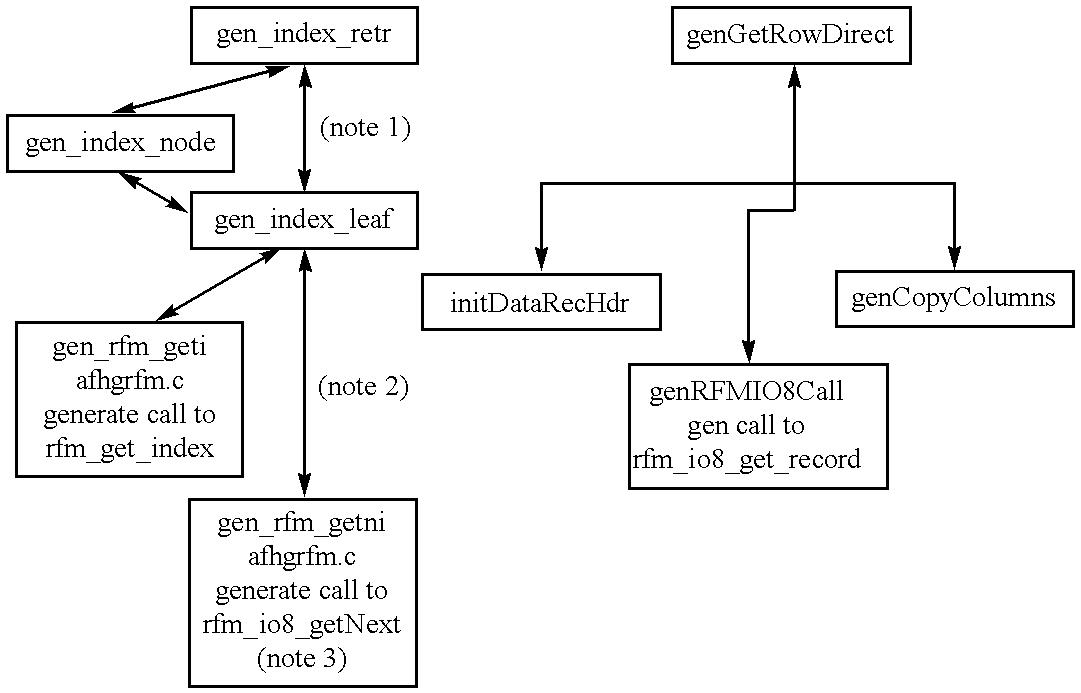 Figure US06353820-20020305-C00004