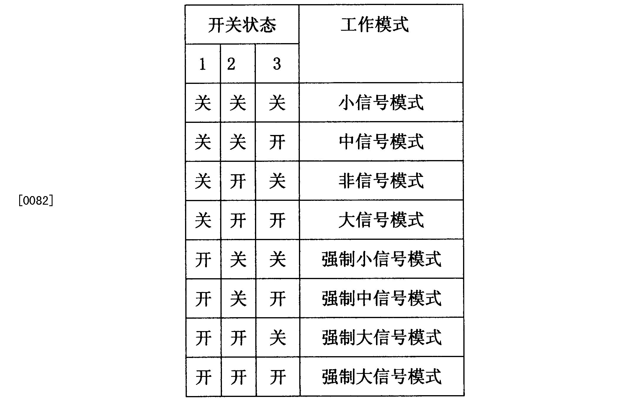 Figure CN202177680UD00091