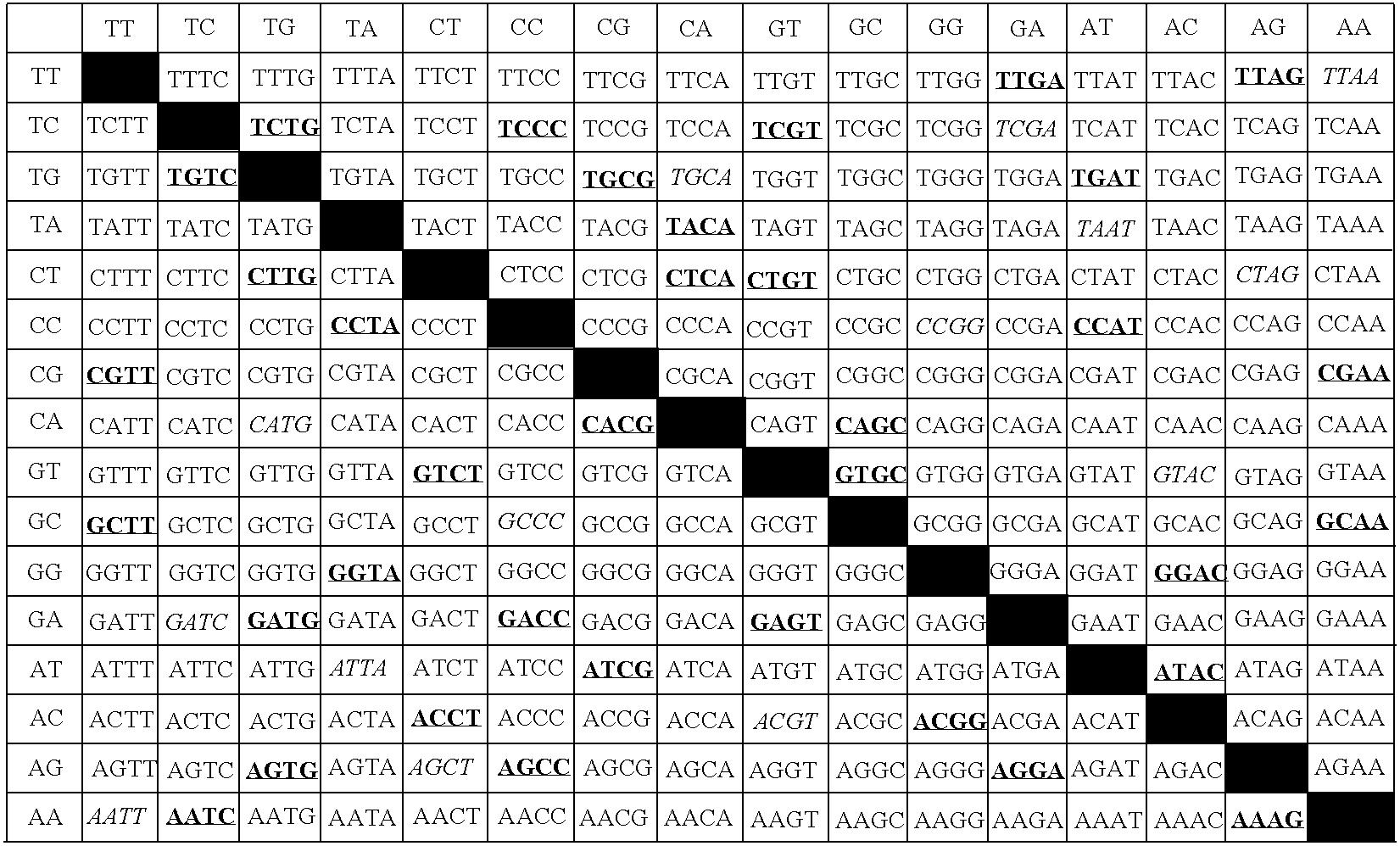 Figure US07323305-20080129-C00002