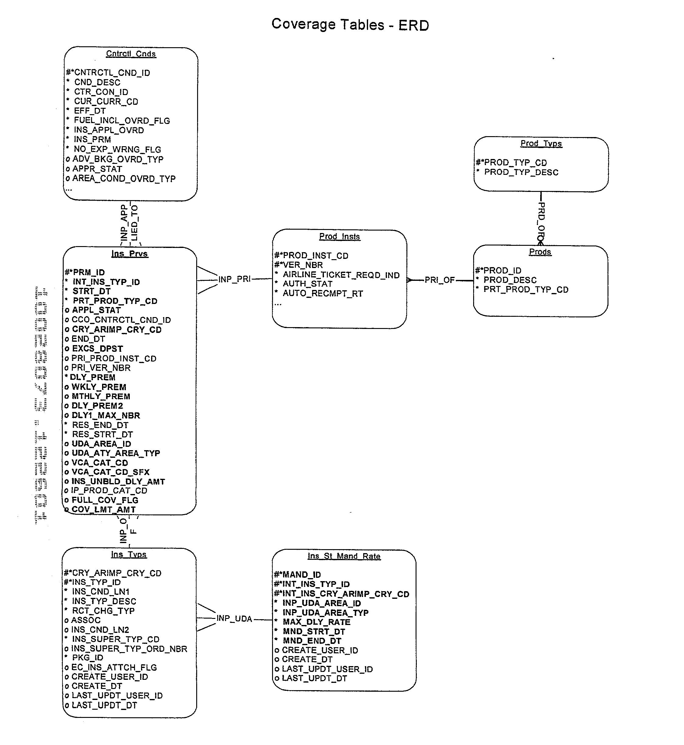 Figure US20030125992A1-20030703-P01028