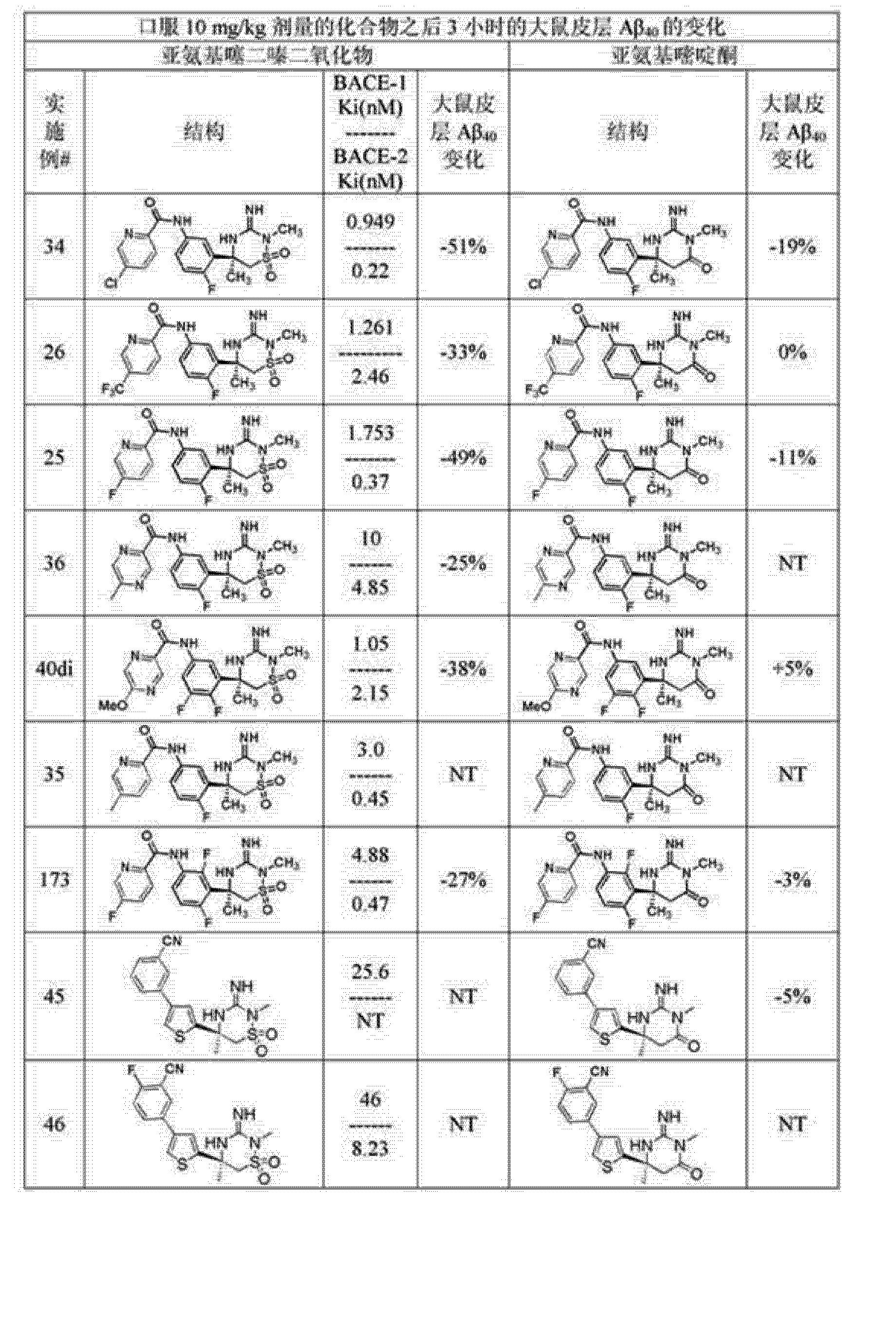Figure CN102639135AD01691